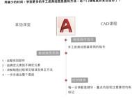 专业手工皮具CAD图纸绘制课程,开课了